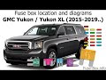 32+ 2015 Gmc Yukon Xl Fuse Diagram Background