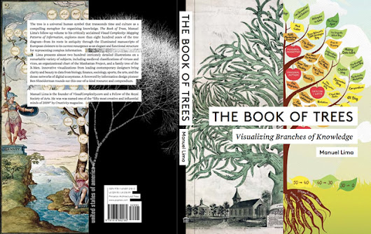 VC blog  » Blog Archive   » The Book of Trees - available for pre-order