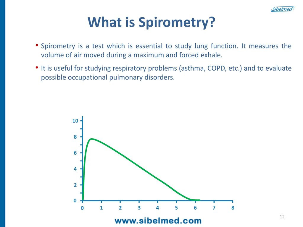 To the Spirometry Course - ppt download