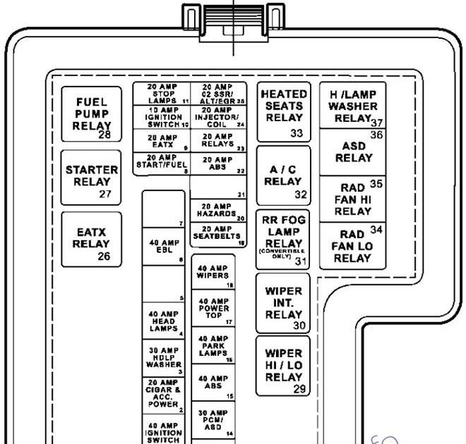 96 Oldsmobile Ciera Fuse Box Diagram