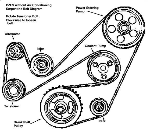 Ford Focus Alternator Belt Diagram