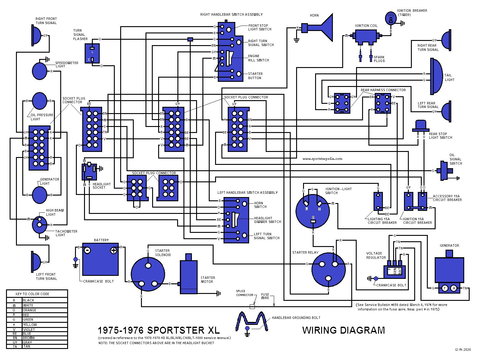 Ironhead Illustrated Wiring Diagrams - The Sportster and ...