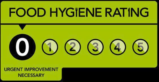 Walsall food hygiene scores are revealed from Zero to Two | Walsall Live | Walsall | Home