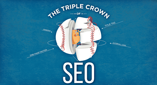 The Triple Crown of SEO