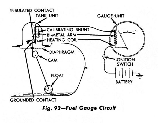 1978 Chevy Fuel Gauge Wiring Diagram Trusted Wiring Diagrams
