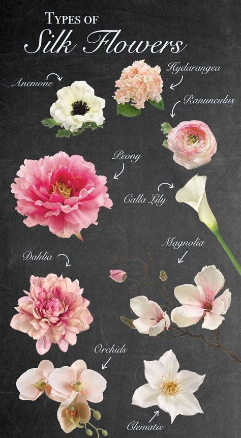 Types of silk flowers. Trying to decide which flowers to