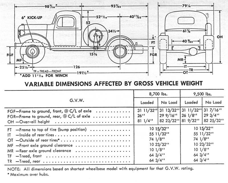 1955 Dodge Power Wagon Woo Auto Electrical Wiring Diagram