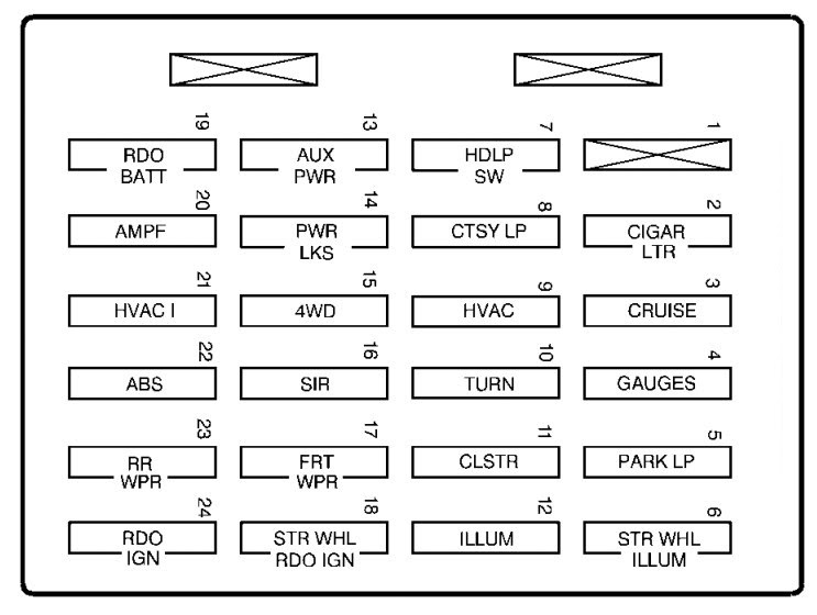 Chevrolet S 10 2002 Fuse Box Diagram Auto Genius
