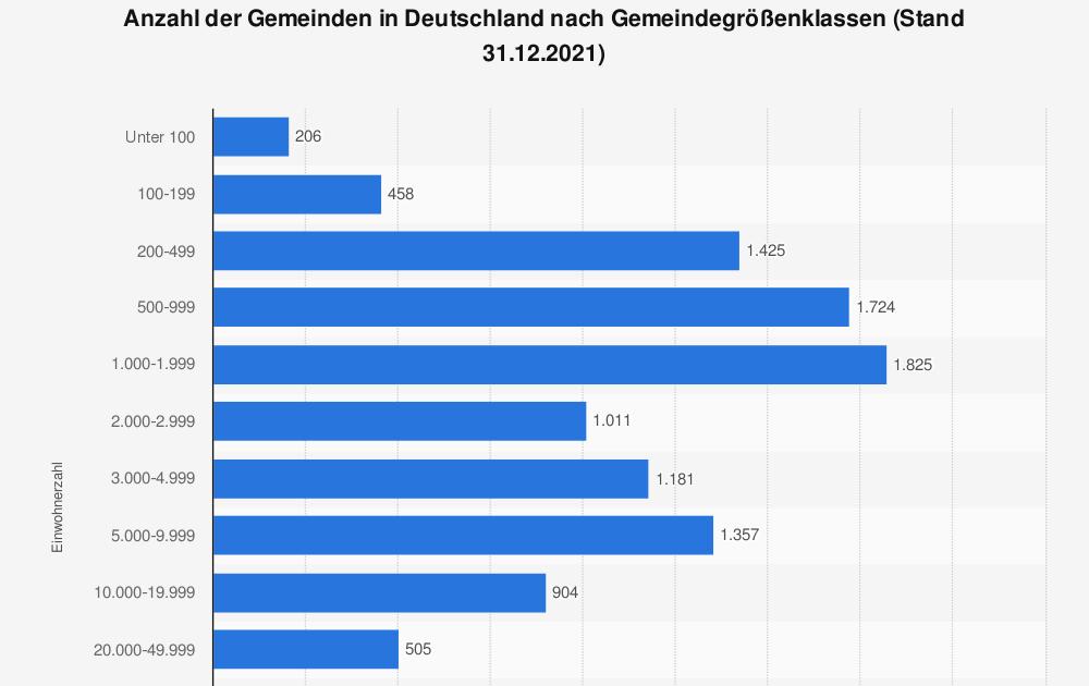 Amerikanische single manner in deutschland