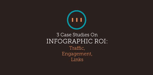 3 Infographic ROI Case Studies: Traffic, Engagement, Links