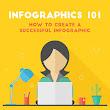 Infographics 101: How to Create Successful Infographics - Best Infographics