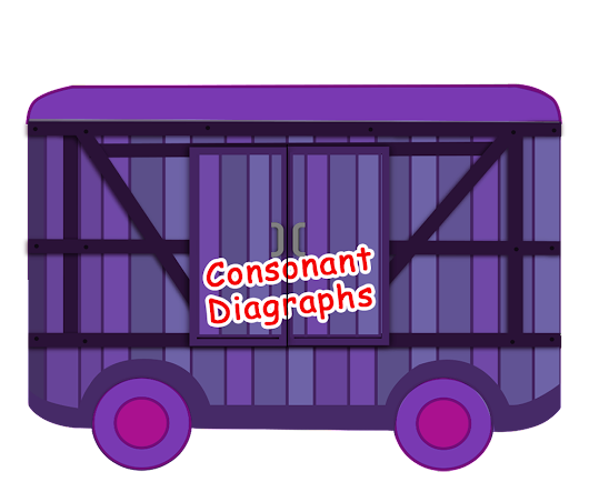 Phonics Sound of bogie 3: CONSONANT DIAGRAPHS