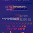 Energy Saver 101 Infographic: Home Heating