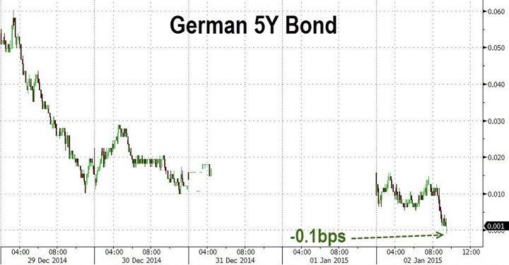5 bonds