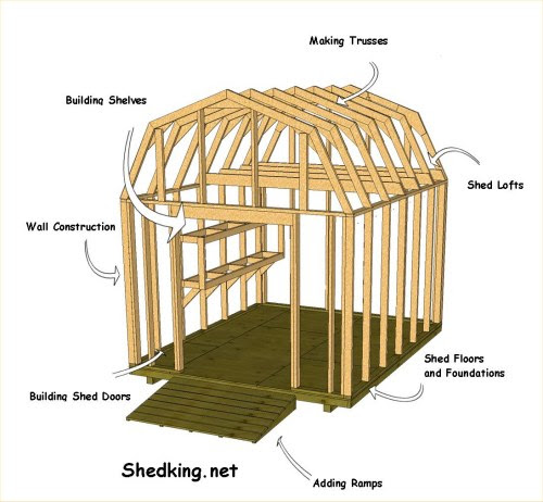 Mei 2017 Download Shed Plans