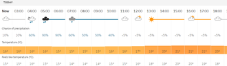 India vs Sri Lanka World Cup 2019, weather update in Leeds on Saturday: Light rain forecast for morning at Headingley today