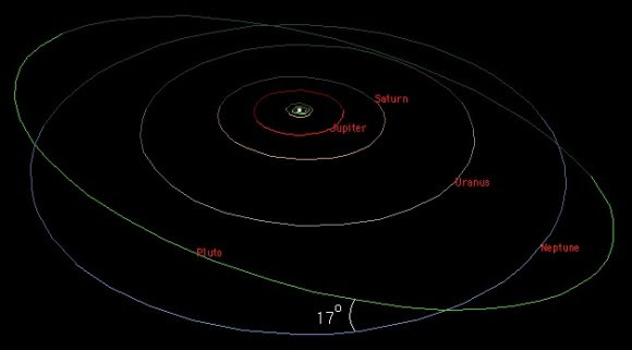 Take a look at the Solar System from above, and you can see that the planets make nice circular orbits around the Sun. But dwarf planet's Pluto's orbit is very different. It's highly elliptical, traveling around the Sun in a squashed circle. And Pluto's orbit is highly inclined, traveling at an angle of 17-degrees. This strange orbit gives Pluto some unusual characteristics, sometimes bringing it within the orbit of Neptune. Credit: NASA
