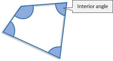 interior_angles_of_a_polygon