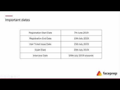 TCS NQT 2020 Registration Process, Eligibility Criteria and Exam