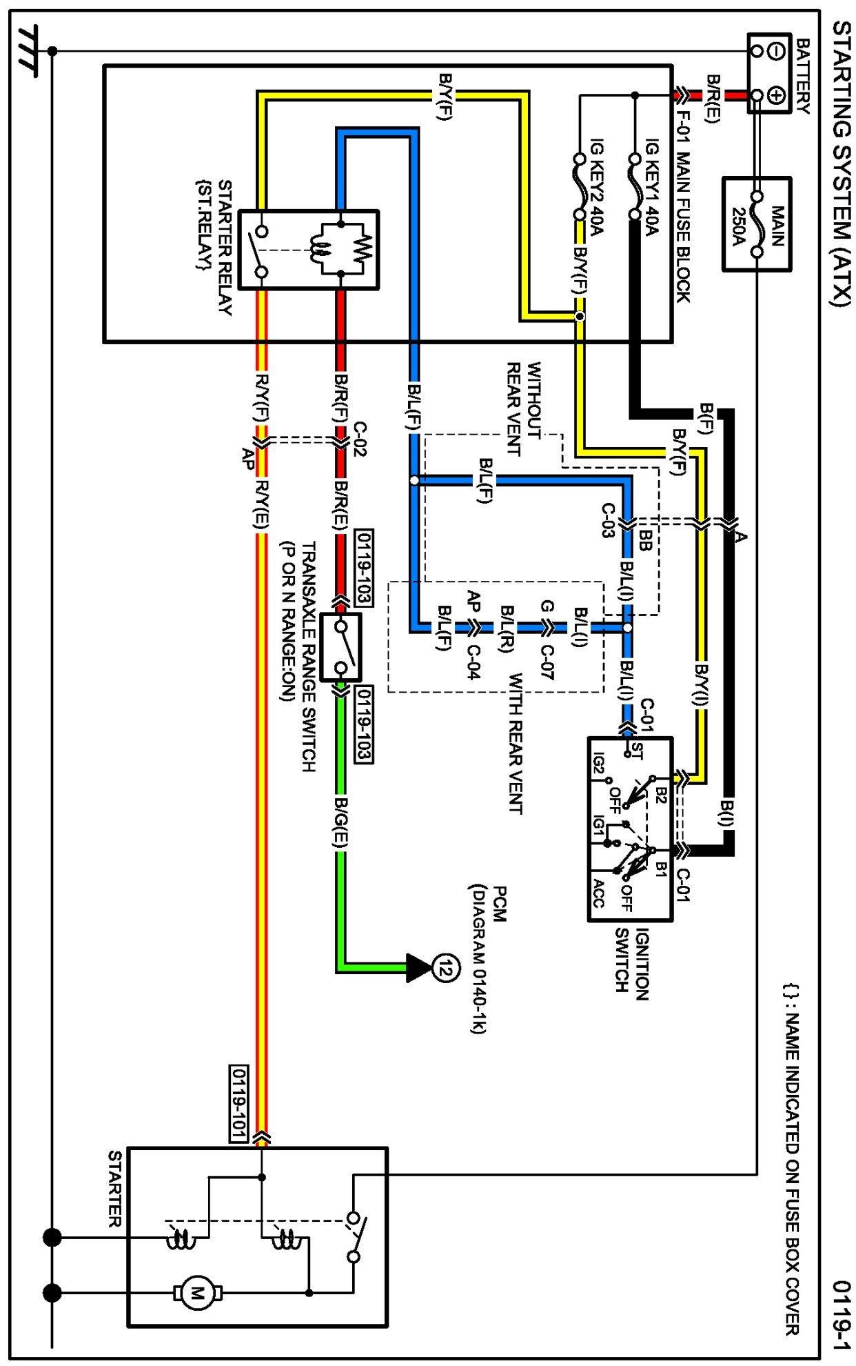 Diagram 2013 Mazda 5 Wiring Diagram Full Version Hd Quality Wiring Diagram 26639 Vincentescrive Fr
