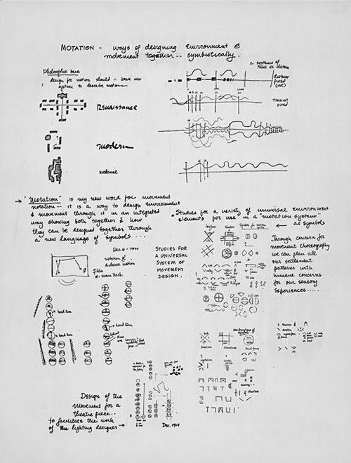 Motation Drawing – Lawrence Halprin
