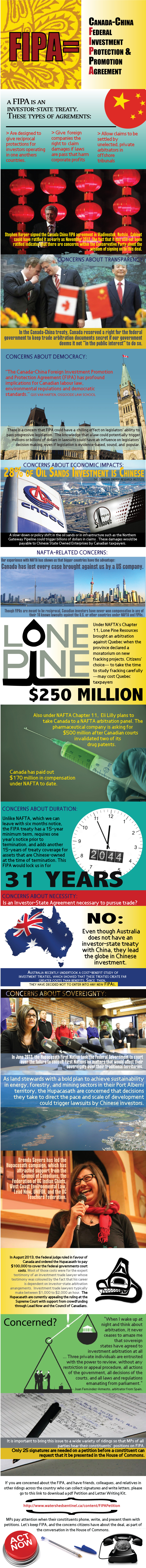 Infographic: Canada China FIPA [Infographic]