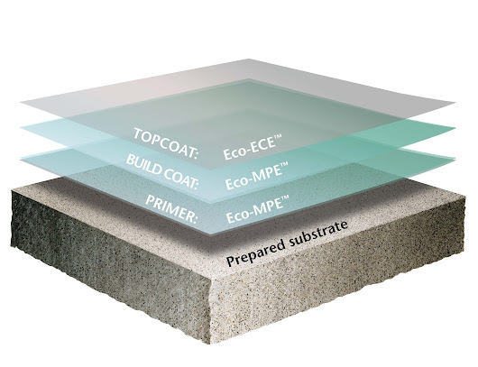 Static Control Floor Coatings & Solutions | Tennant Coatings