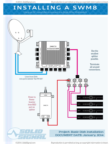 Directv Swm 16 Wiring Diagram, Swm Lnb Wiring Diagram