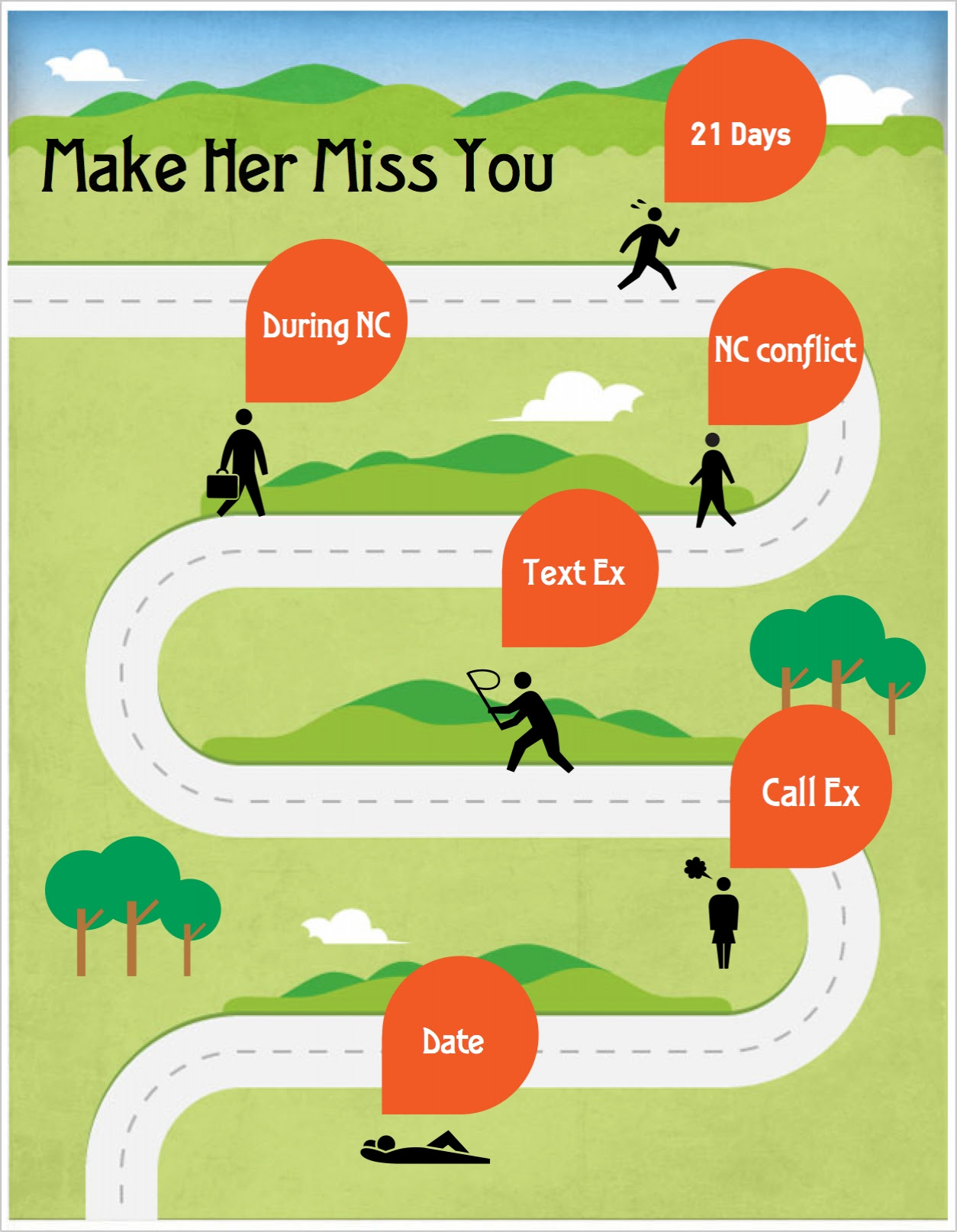 How To Make Your Ex Girlfriend Miss You Like Crazy How To Get Him