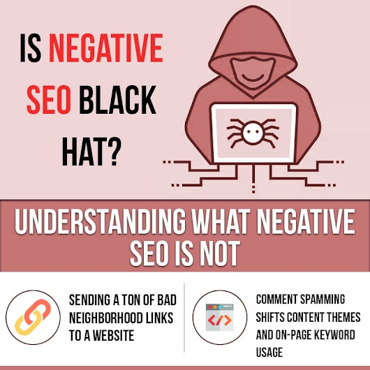 Understanding What Negative SEO is Not - Affordable SEO Company for Small Business