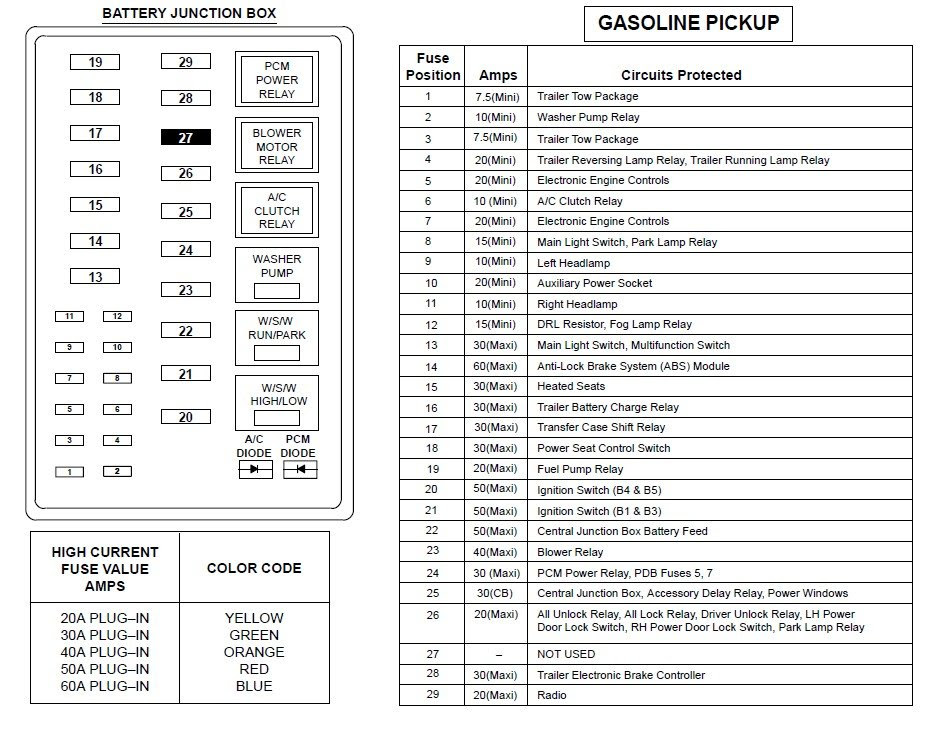2001 F250 Diesel Fuse Diagram Wiring Diagram Variant Variant Emilia Fise It