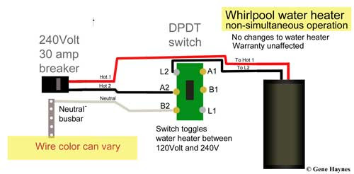 Water Heater Wiring Diagram For Fuse Box