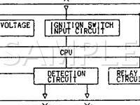 Repair Diagrams for 1997 Mitsubishi Montero Sport Engine ...