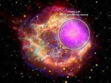Cassiopeia A supernova remnant across the spectrum