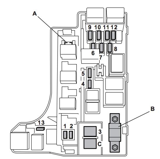Subaru Impreza Wrx Fuse Box Wiring Diagram Module B Module B Emilia Fise It