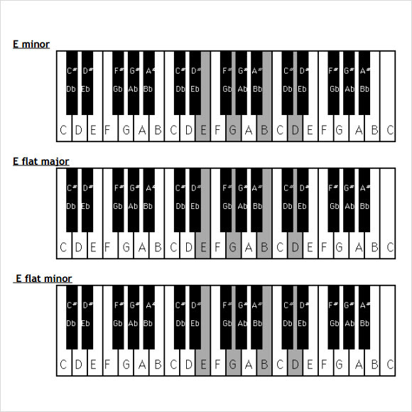88 Piano Chord Progressions Chart Pdf Chart Pdf Chord Piano