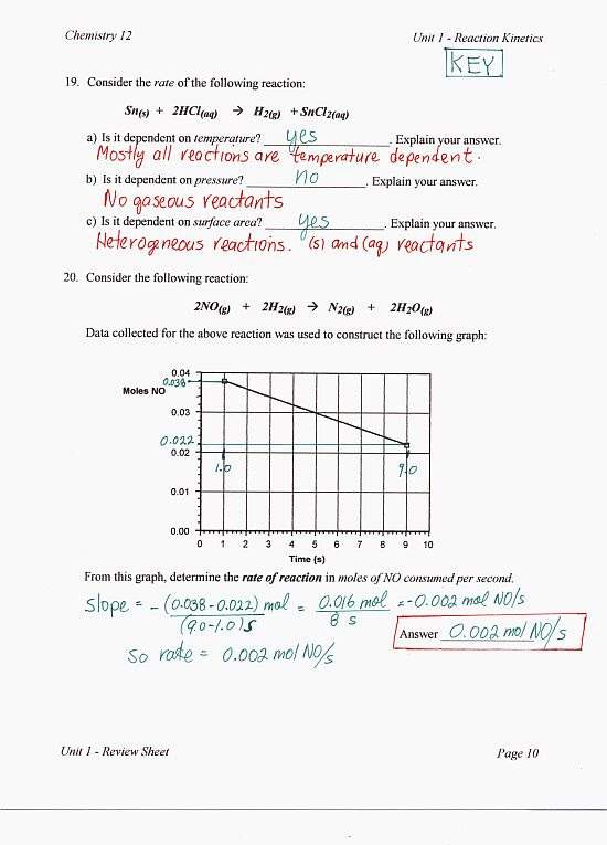 26 Chemistry Math Review Worksheet - Notutahituq Worksheet ...