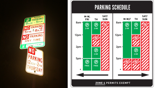 Avoid the Parking scam by implementing new and easy to decipher signs!