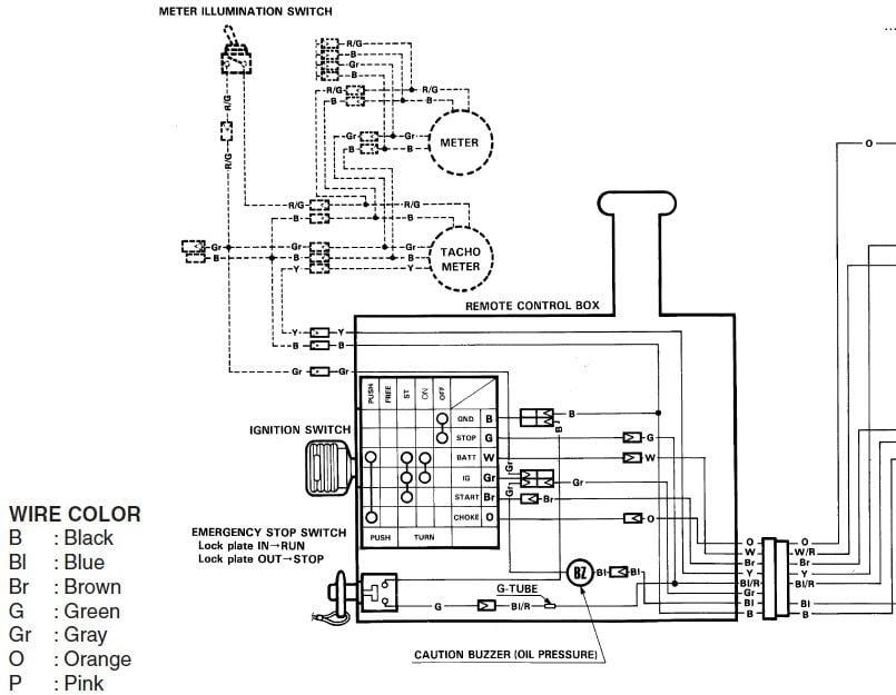Yamaha Jog Wiring Diagram : Yamaha Stator Wiring Wiring