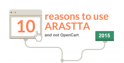 10 reasons to use Arastta for your store [Infographic]