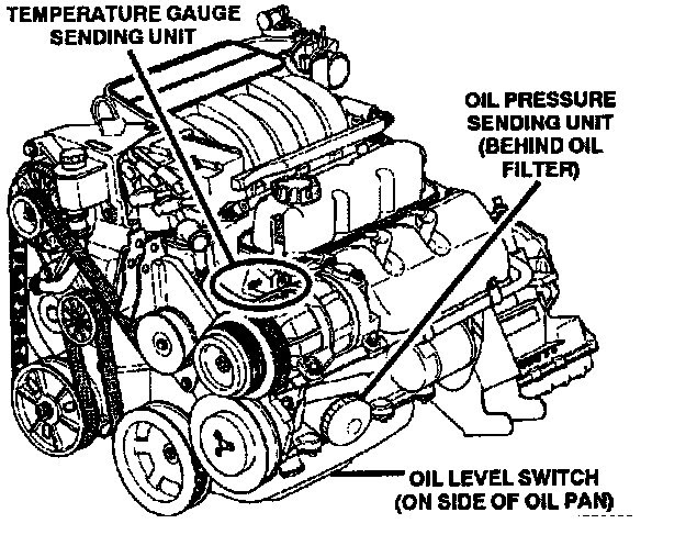 How To Fix A Radiator Fans Not Turning On A Dodge Grand Caravan 2000 1999 1998 1997 1996 2001 2002 2003 2004 The Supreme Pundit