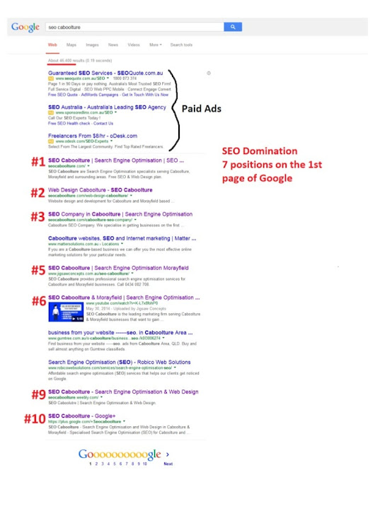 SEO Domination  'SEO Caboolture' - Jigsaw Concepts