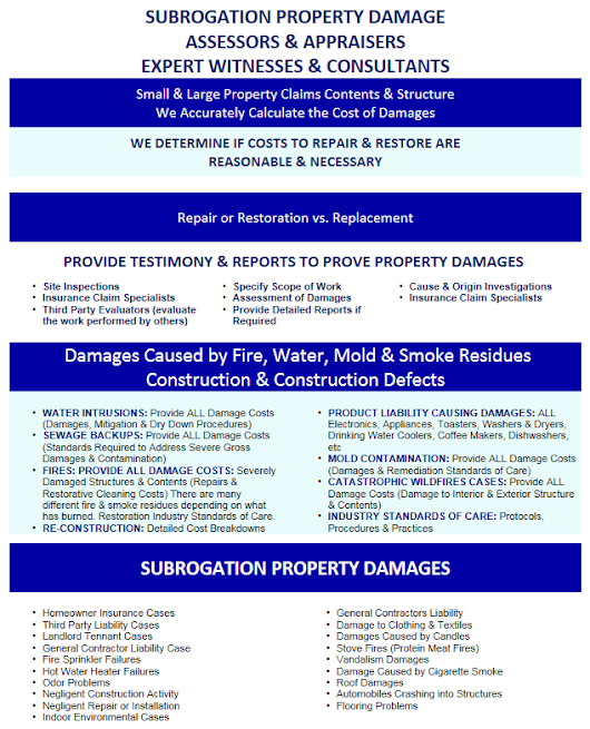 Nationwide Subrogation Experts-Spiegel Property Damage Consulting & Forensics