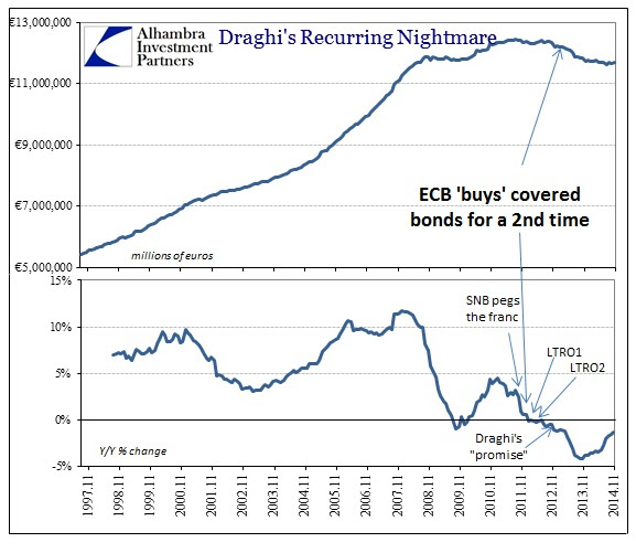 ABOOK Jan 2015 Europeflation Loans