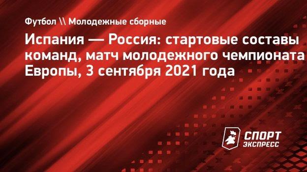 Молодежная сборная России назвала состав наматч сИспанией