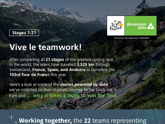 Tour de France stages 1-21: It takes a team to win the Tour