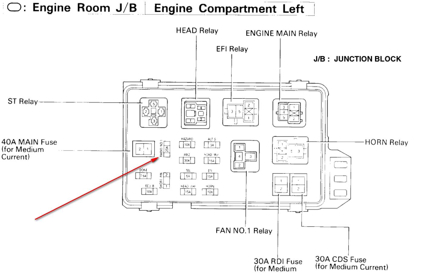 1991 Toyotum Previum Fuse Box Diagram