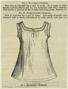 Flannel chemise. Digital ID: 828246. New York Public Library