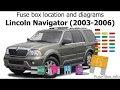 19+ 03 Lincoln Navigator Fuse Box Diagram Gif