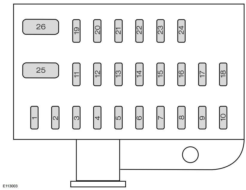 2018 Ford Fiesta Fuse Box Location